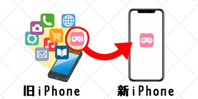 アプリを新しいiPhoneに移行する